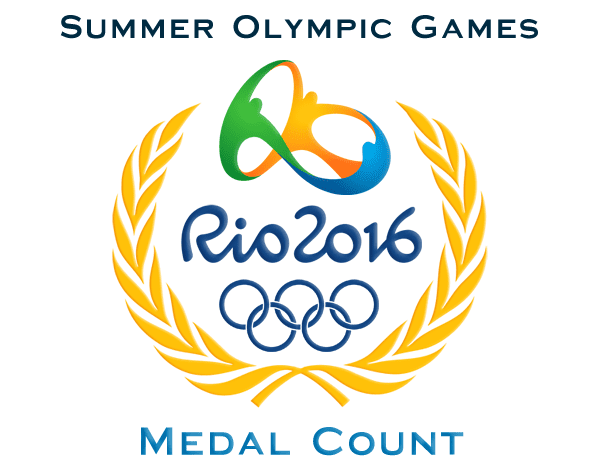 2016MedalCount.png