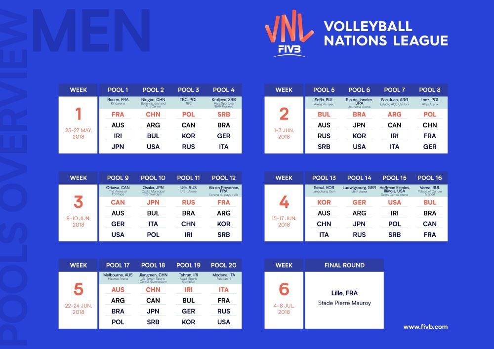 VNL-maschle_gironi.jpg