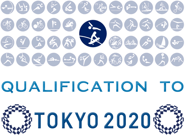 Skateboarding Qualification to Tokyo 2020 Summer Olympic