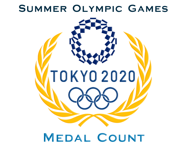 2020MedalCount.png